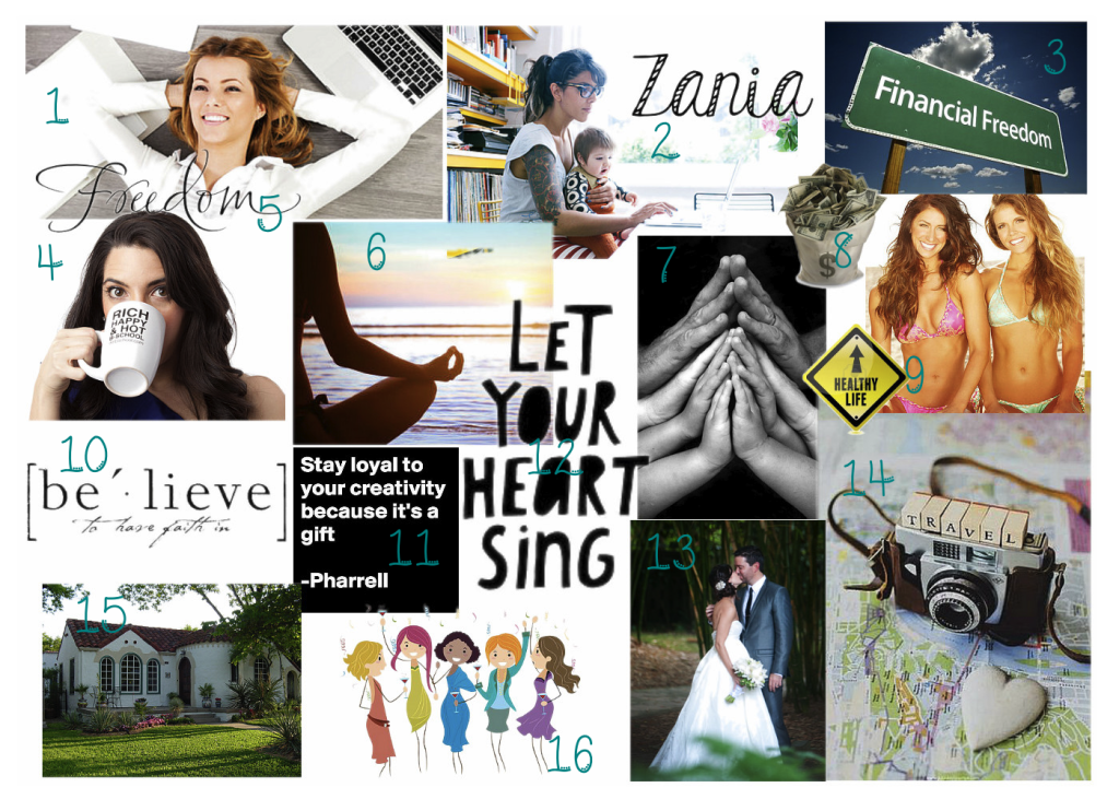 Vision Board 2014 w numbers